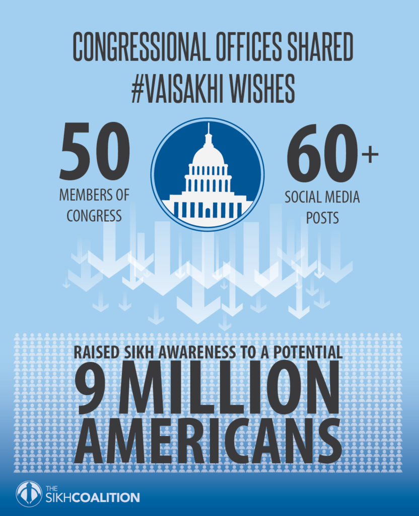 2017 Congressional Offices Vaisakhi Greeting Impact and Education