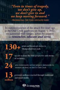 Remember Oak Creek 2017 Graphic